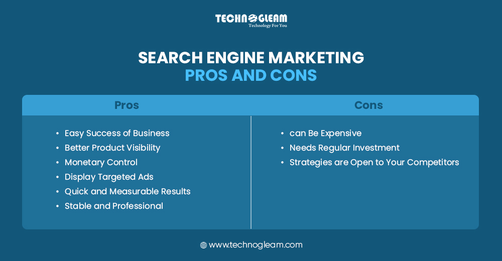 SEARCH ENGINE MARKETING- PROS AND CONS